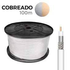 Cable coaxial apantallado cobreado edm  euro/mts
